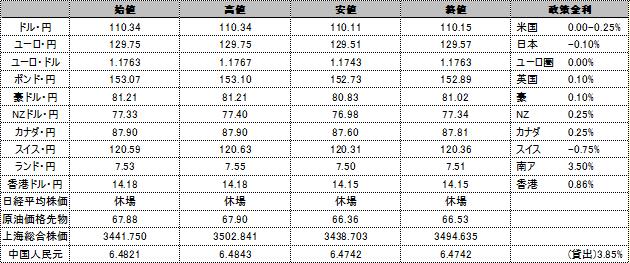 f:id:okinawa-support:20210809182134p:plain