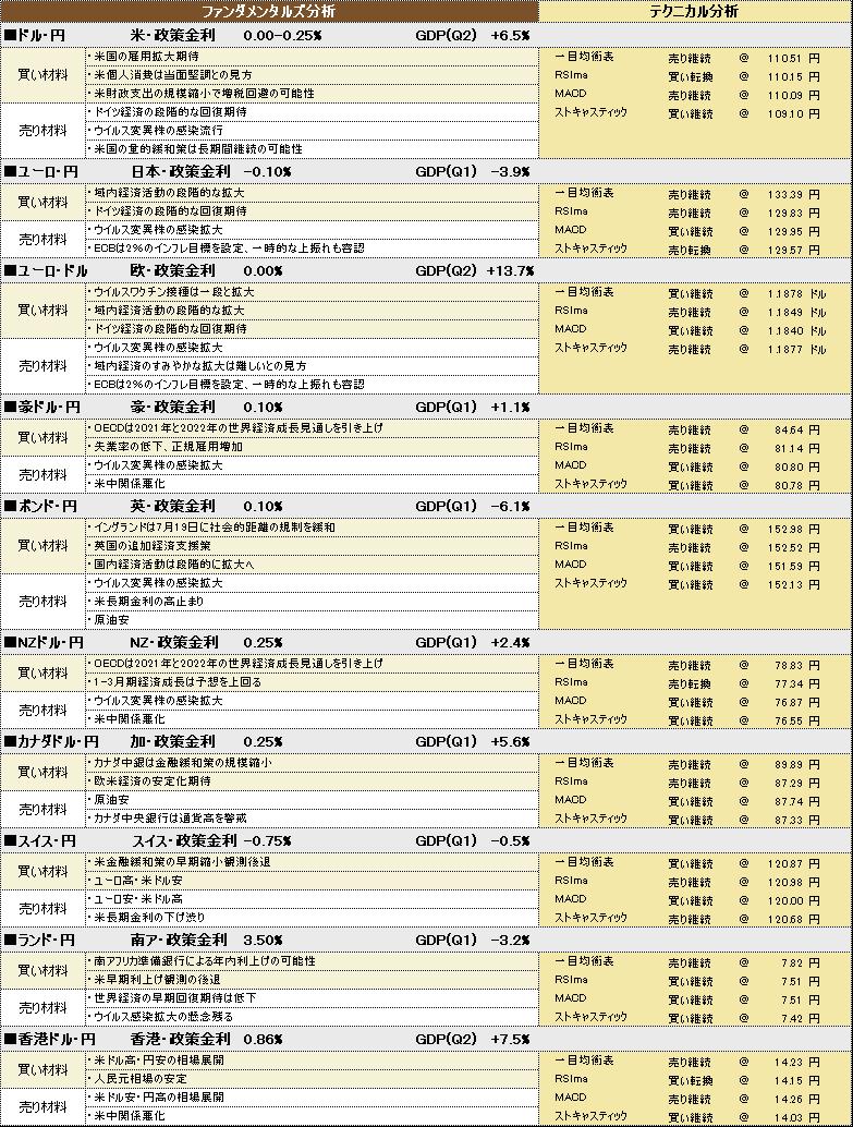 f:id:okinawa-support:20210809182445p:plain