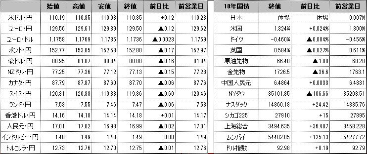 f:id:okinawa-support:20210810100928p:plain