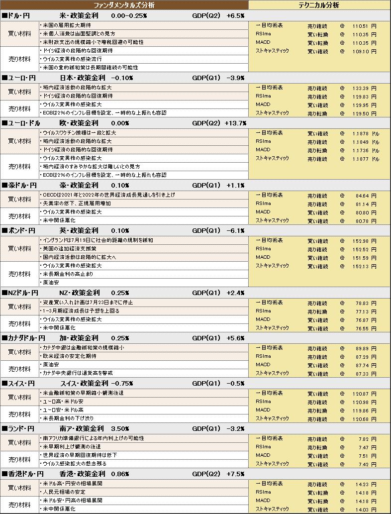 f:id:okinawa-support:20210810101530p:plain