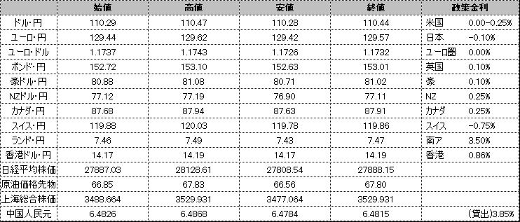 f:id:okinawa-support:20210810192057p:plain