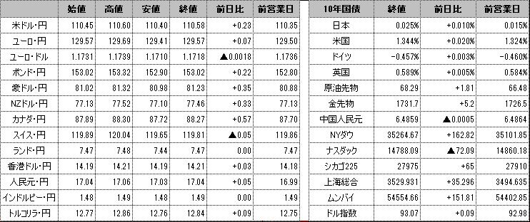 f:id:okinawa-support:20210811100849p:plain