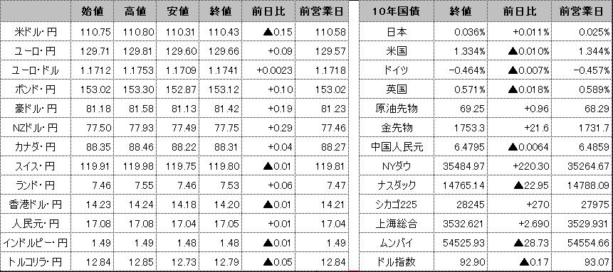 f:id:okinawa-support:20210812101800p:plain