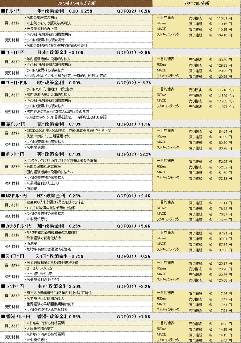 f:id:okinawa-support:20210812185012p:plain