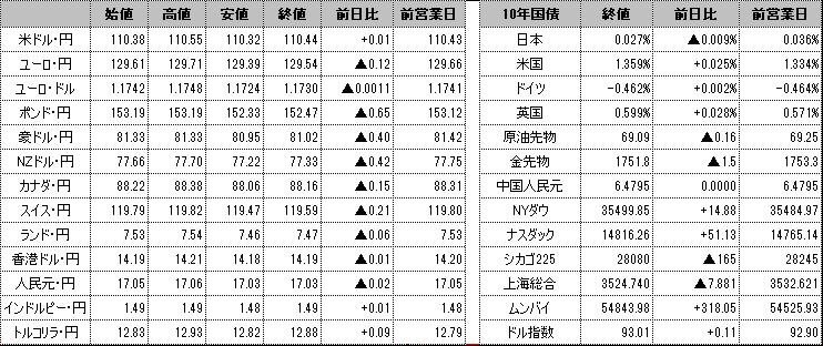 f:id:okinawa-support:20210813104849p:plain
