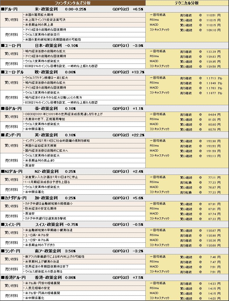 f:id:okinawa-support:20210813105026p:plain