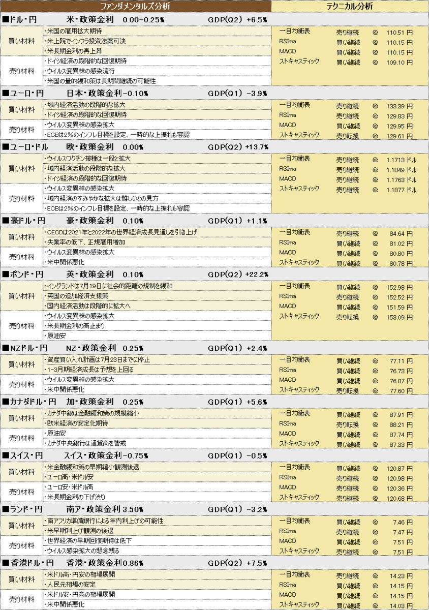 f:id:okinawa-support:20210813185336p:plain