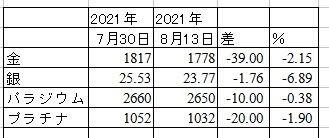 f:id:okinawa-support:20210816085945j:plain