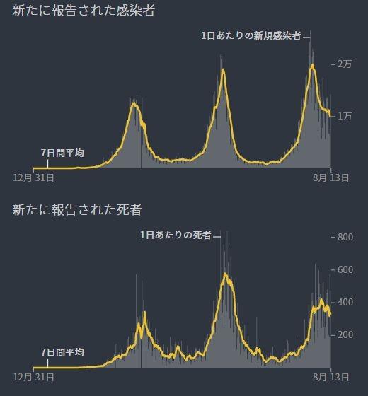 f:id:okinawa-support:20210816090047j:plain