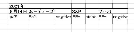 f:id:okinawa-support:20210816090122j:plain