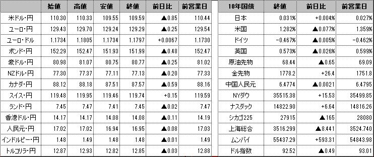 f:id:okinawa-support:20210816102138p:plain