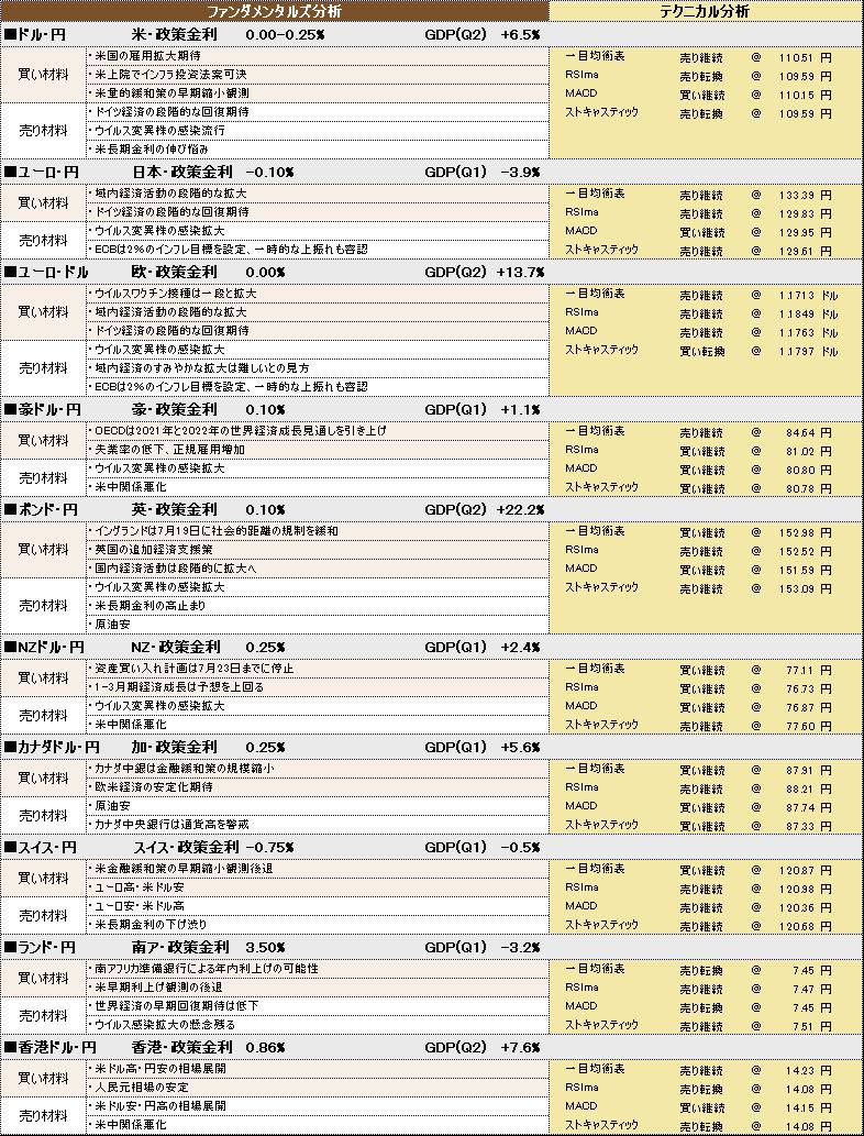f:id:okinawa-support:20210816102801p:plain