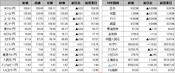 f:id:okinawa-support:20210817100621p:plain