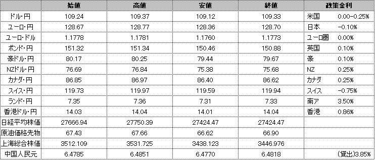 f:id:okinawa-support:20210817190659p:plain