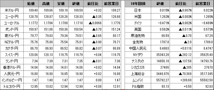 f:id:okinawa-support:20210818095737p:plain