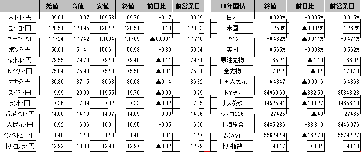f:id:okinawa-support:20210819100335p:plain