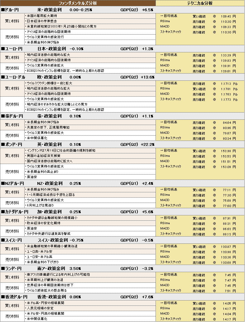 f:id:okinawa-support:20210819101034p:plain