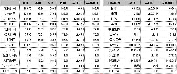 f:id:okinawa-support:20210820100122p:plain