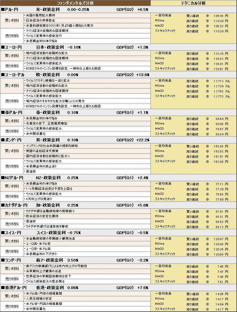 f:id:okinawa-support:20210820100642p:plain