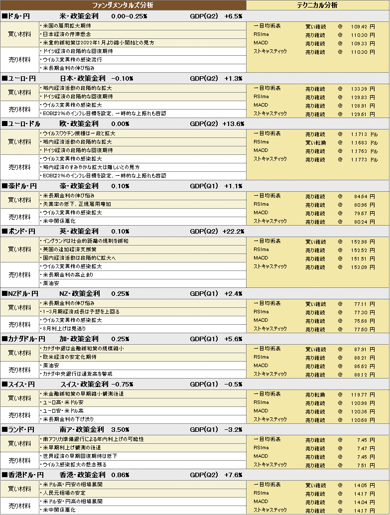 f:id:okinawa-support:20210820190822p:plain