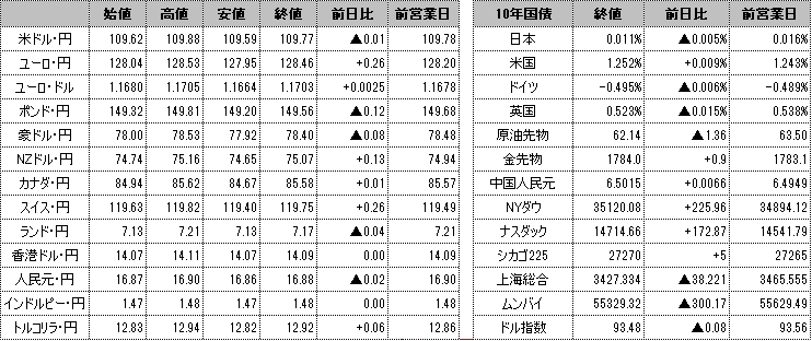 f:id:okinawa-support:20210823100153p:plain