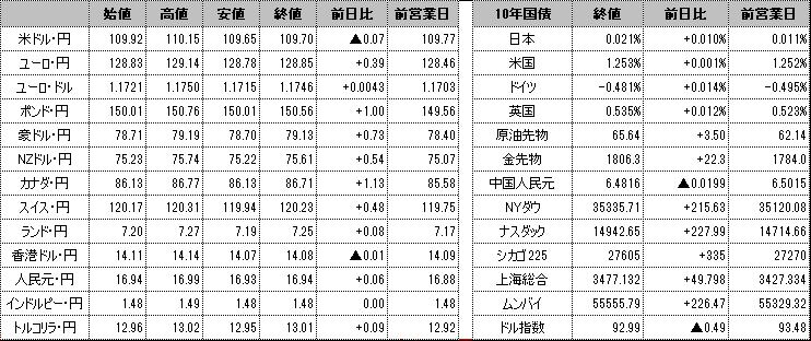 f:id:okinawa-support:20210824102824p:plain