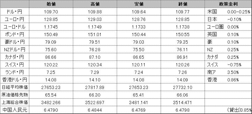 f:id:okinawa-support:20210824182733p:plain