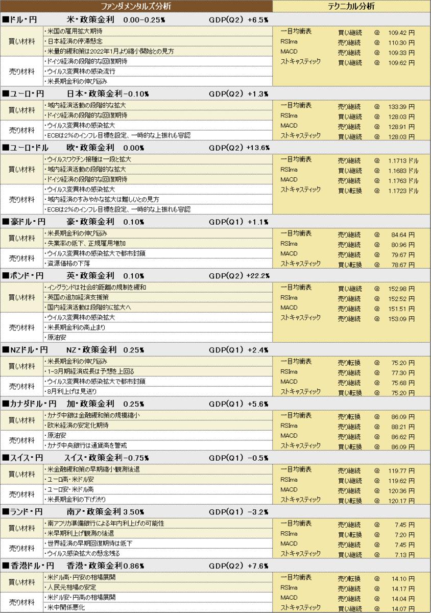 f:id:okinawa-support:20210824182933p:plain