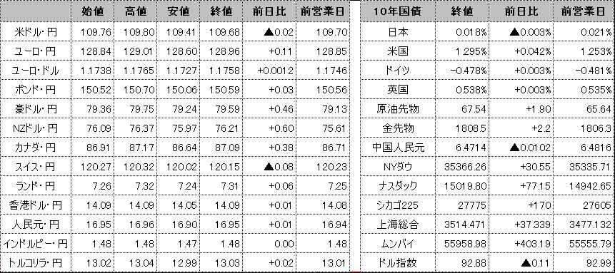f:id:okinawa-support:20210825095119p:plain