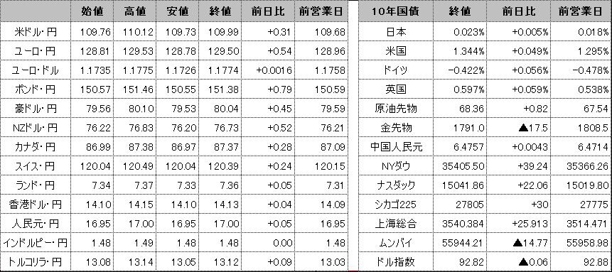 f:id:okinawa-support:20210826095956p:plain
