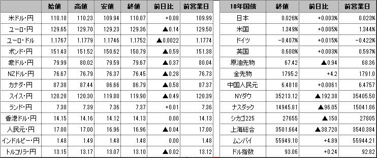 f:id:okinawa-support:20210827102851p:plain