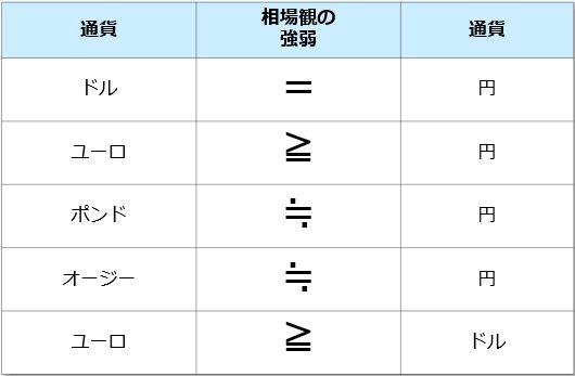 f:id:okinawa-support:20210830071040j:plain