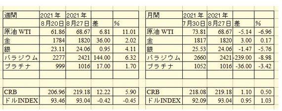 f:id:okinawa-support:20210830071929j:plain