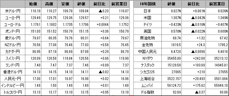 f:id:okinawa-support:20210830094838p:plain