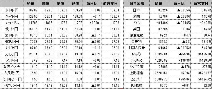 f:id:okinawa-support:20210831102252p:plain