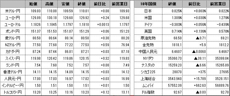 f:id:okinawa-support:20210901101645p:plain