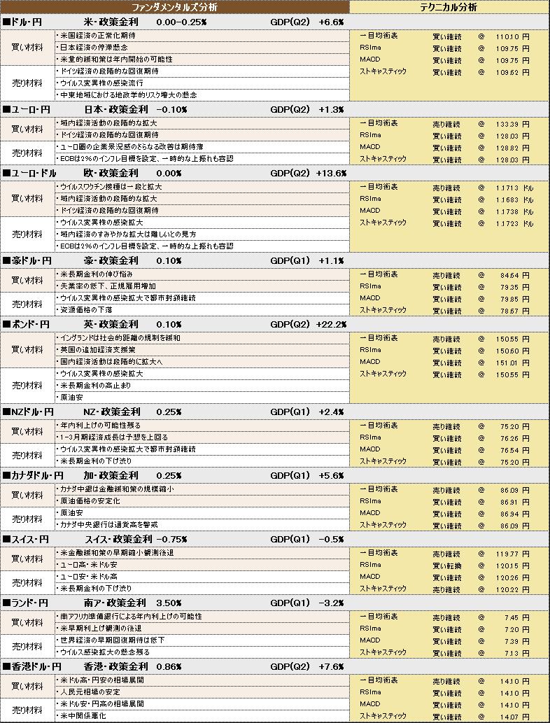 f:id:okinawa-support:20210901101815p:plain
