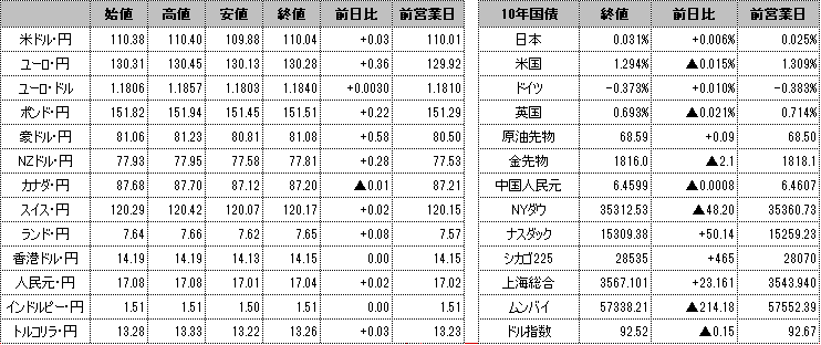 f:id:okinawa-support:20210902110702p:plain