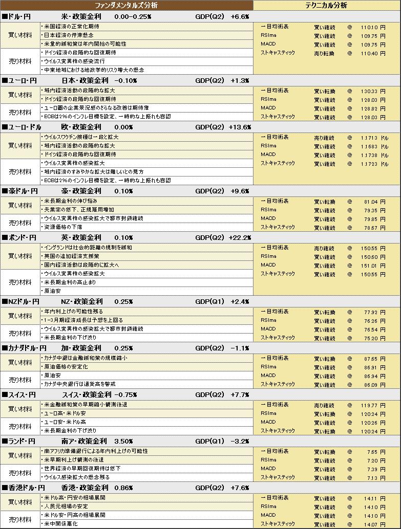 f:id:okinawa-support:20210902185408p:plain