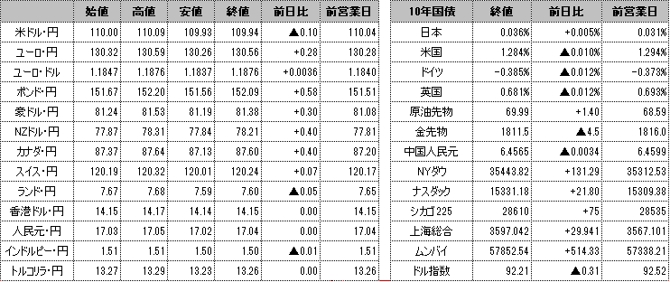 f:id:okinawa-support:20210903101915p:plain