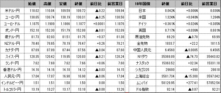 f:id:okinawa-support:20210906095638p:plain