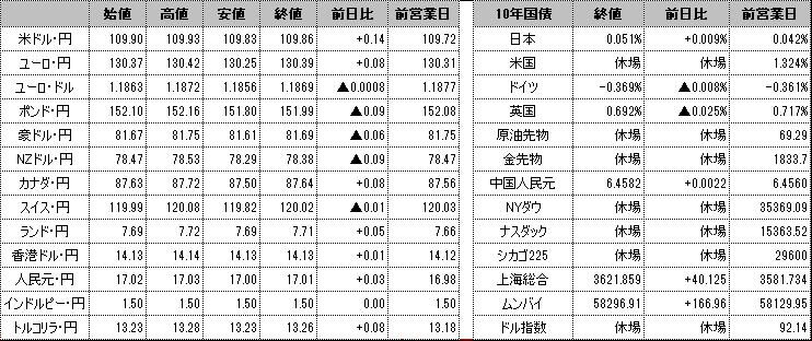 f:id:okinawa-support:20210907095419p:plain