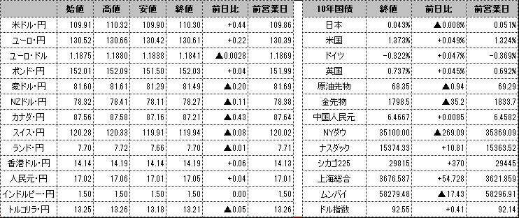 f:id:okinawa-support:20210908095415p:plain