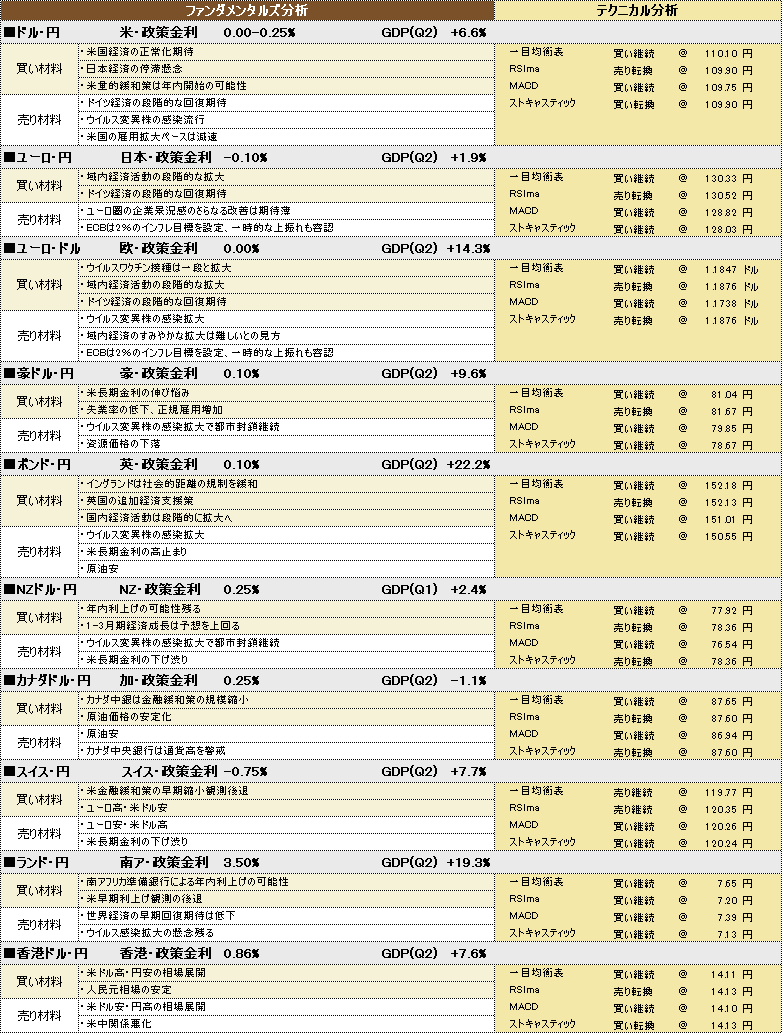 f:id:okinawa-support:20210908185305p:plain