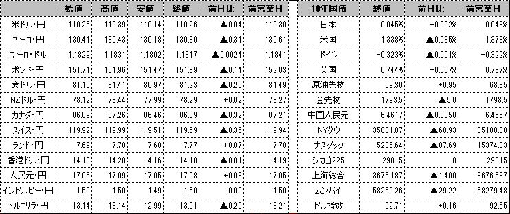 f:id:okinawa-support:20210909095223p:plain