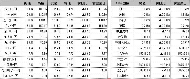 f:id:okinawa-support:20210910103038p:plain