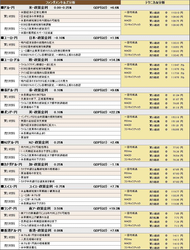 f:id:okinawa-support:20210910103507p:plain
