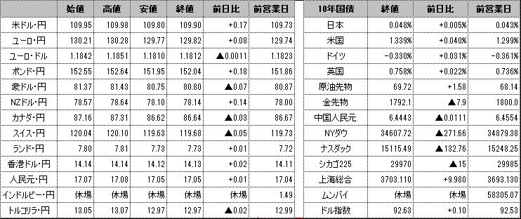 f:id:okinawa-support:20210913114022p:plain