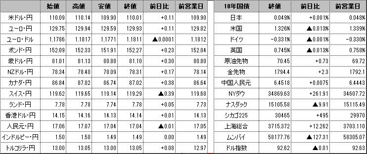 f:id:okinawa-support:20210914100507p:plain