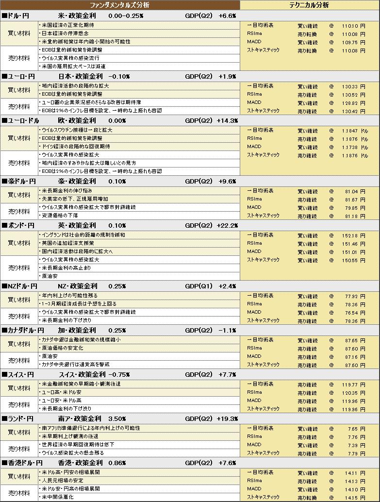 f:id:okinawa-support:20210914185901p:plain